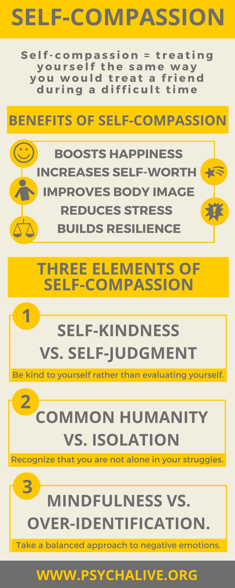 self-compassion infographic