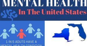 Mental Health Awareness Infographic 2017