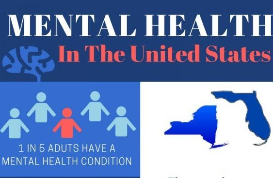 Mental Health Awareness Infographic 2017
